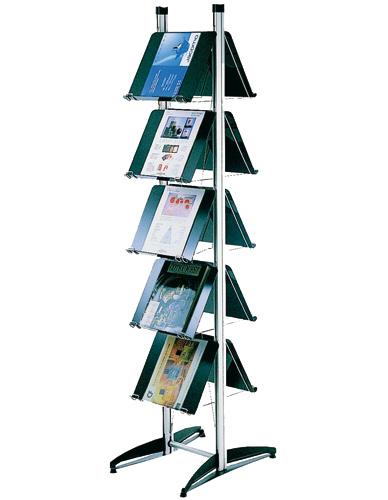 Documentation display